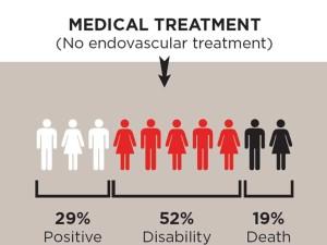 no endovascular treatment